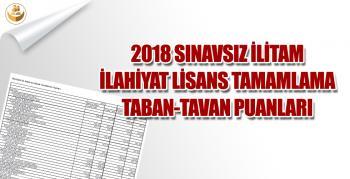 2018 Sınavsız İlitam (İlahiyat) Lisans Tamamlama Taban – Tavan Puanları