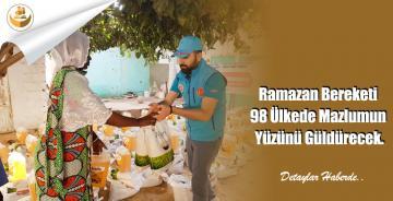 Ramazan Bereketi 98 Ülkede Mazlumun Yüzünü Güldürecek.
